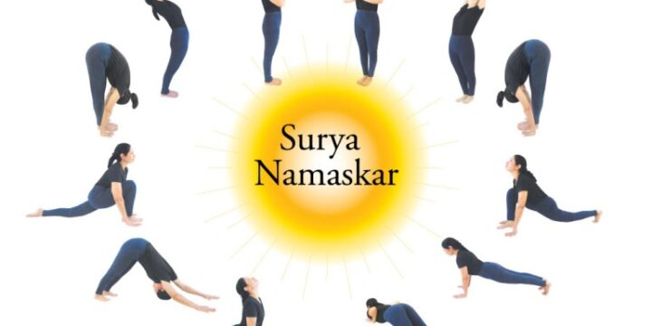 What are 12 Poses of Surya Namaskar?